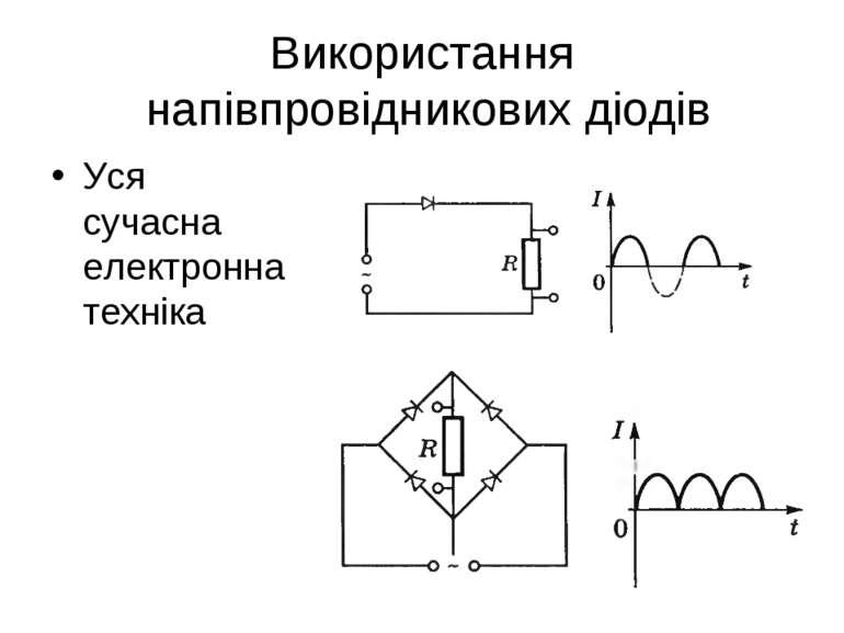 Використання напівпровідникових діодів Уся сучасна електронна техніка
