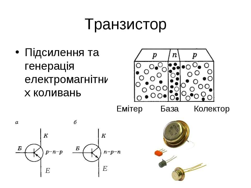 Транзистор Підсилення та генерація електромагнітних коливань Емітер База Коле...