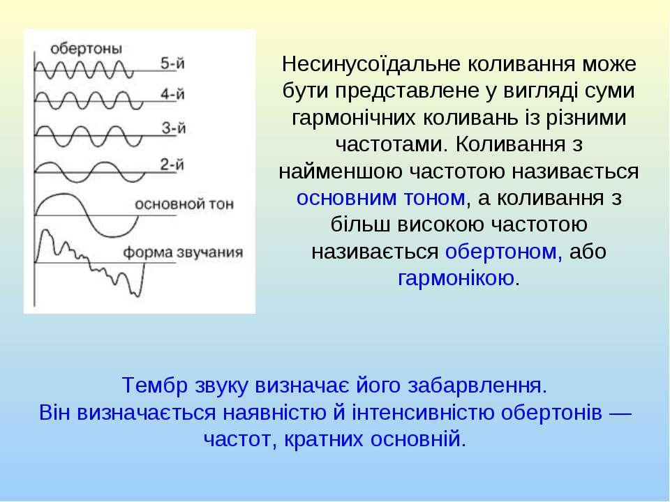 Несинусоїдальне коливання може бути представлене у вигляді суми гармонічних к...