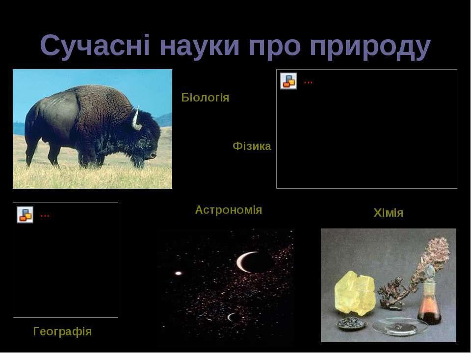 Сучасні науки про природу Біологія Фізика Астрономія Географія Хімія