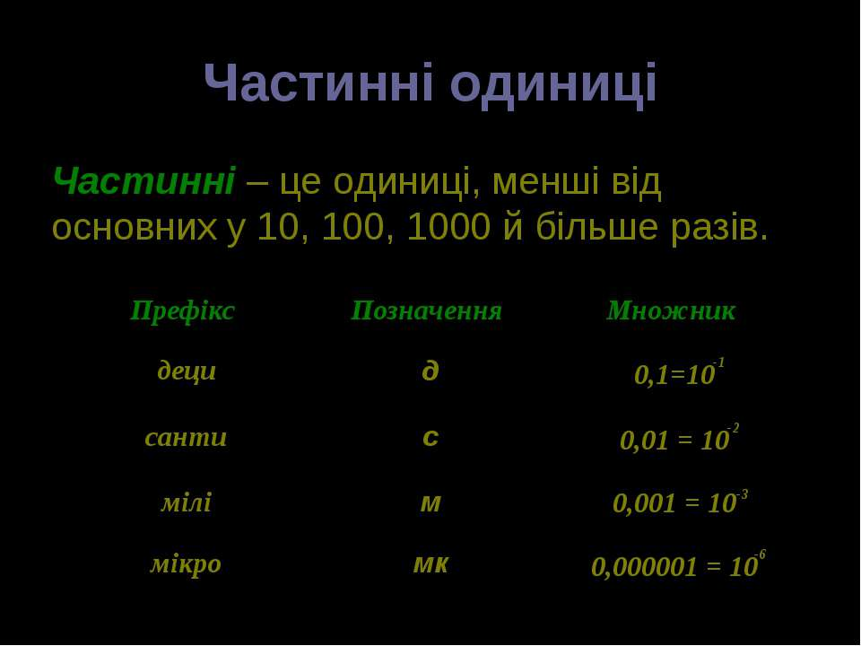 Частинні одиниці Частинні – це одиниці, менші від основних у 10, 100, 1000 й ...
