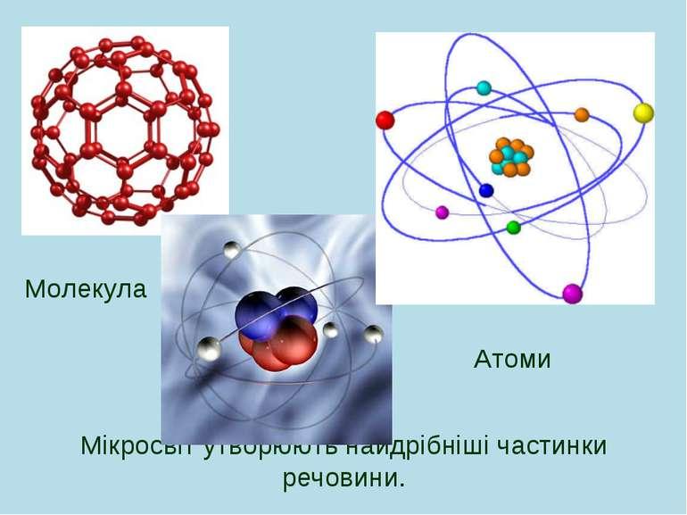 Мікросвіт утворюють найдрібніші частинки речовини. Атоми Молекула