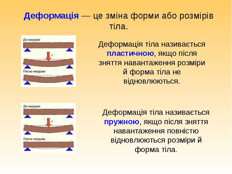 Деформація — це зміна форми або розмірів тіла. Деформація тіла називається пр...