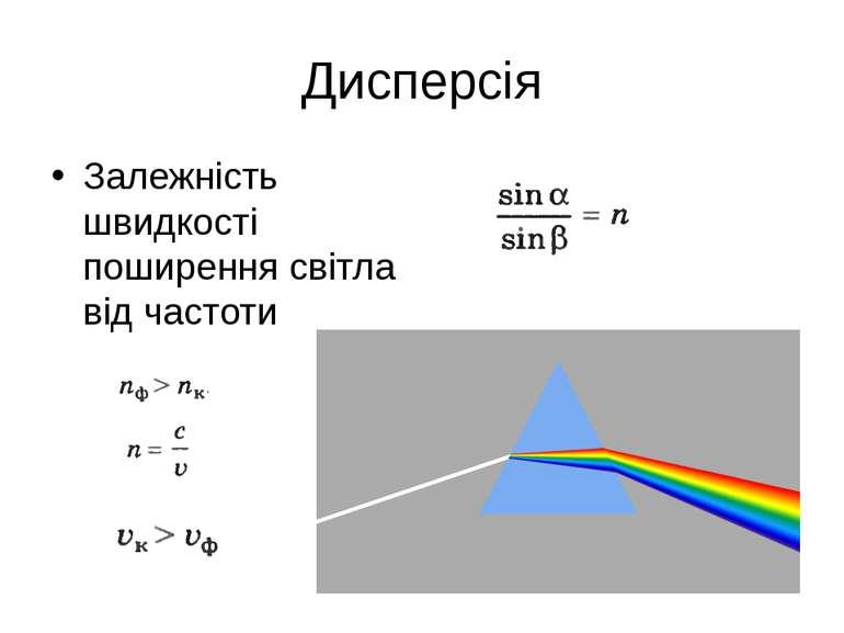 Дисперсія Залежність швидкості поширення світла від частоти