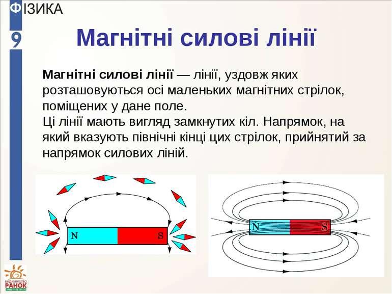 Магнітні силові лінії Магнітні силові лінії — лінії, уздовж яких розташовують...