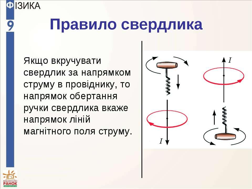 Правило свердлика Якщо вкручувати свердлик за напрямком струму в провіднику, ...