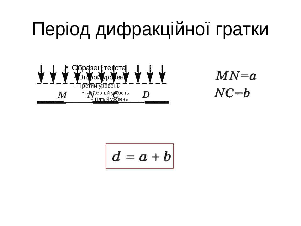 Період дифракційної гратки