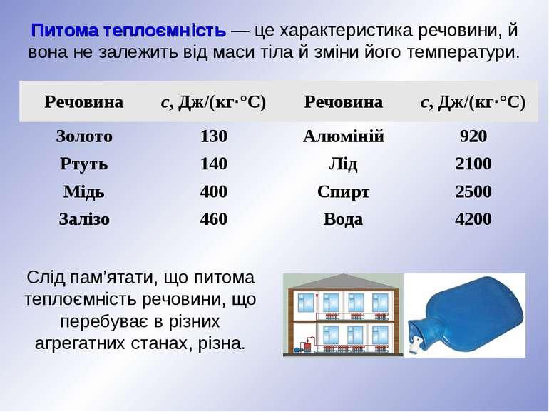 Питома теплоємність — це характеристика речовини, й вона не залежить від маси...