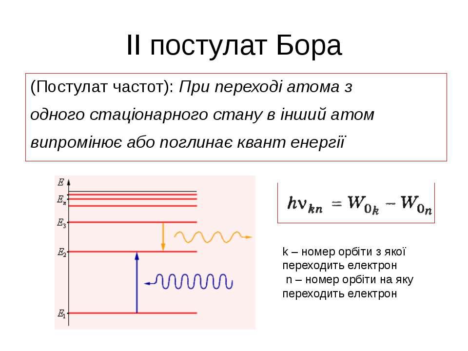 ІІ постулат Бора (Постулат частот): При переході атома з одного стаціонарного...