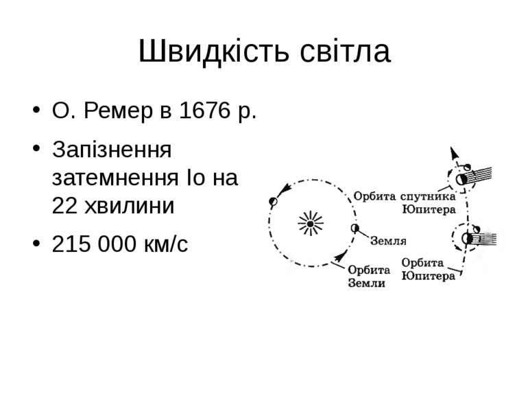 Швидкість світла О. Ремер в 1676 р. Запізнення затемнення Іо на 22 хвилини 21...