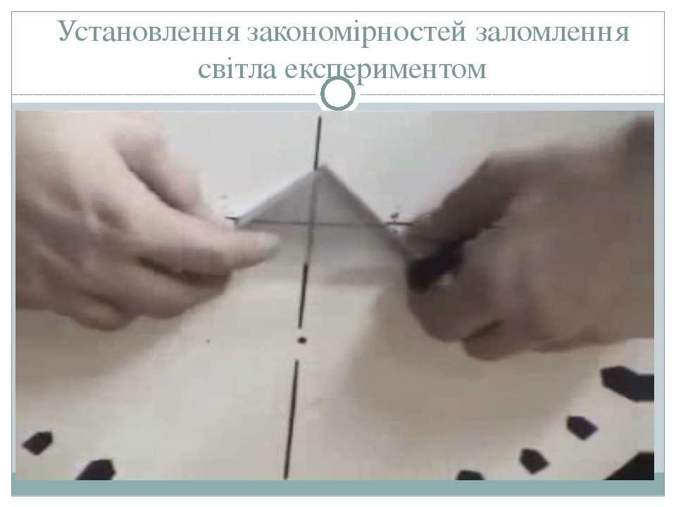 Установлення закономірностей заломлення світла експериментом