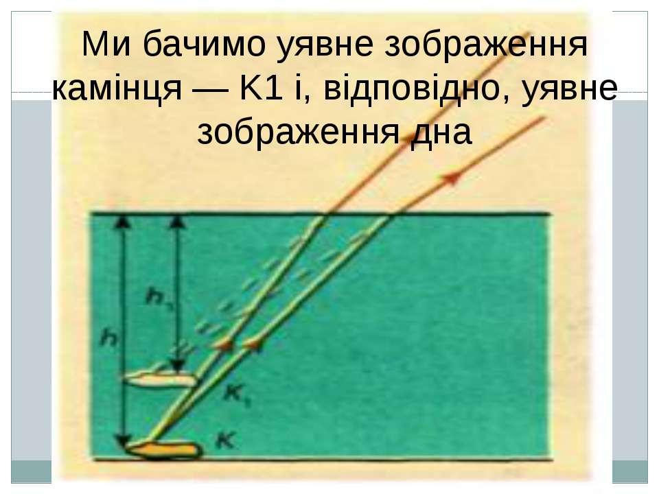 Ми бачимо уявне зображення камінця — K1і, відповідно, уявне зображення дна