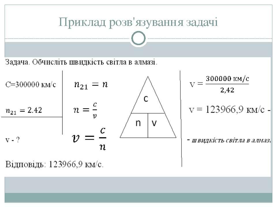 Приклад розв'язування задачі
