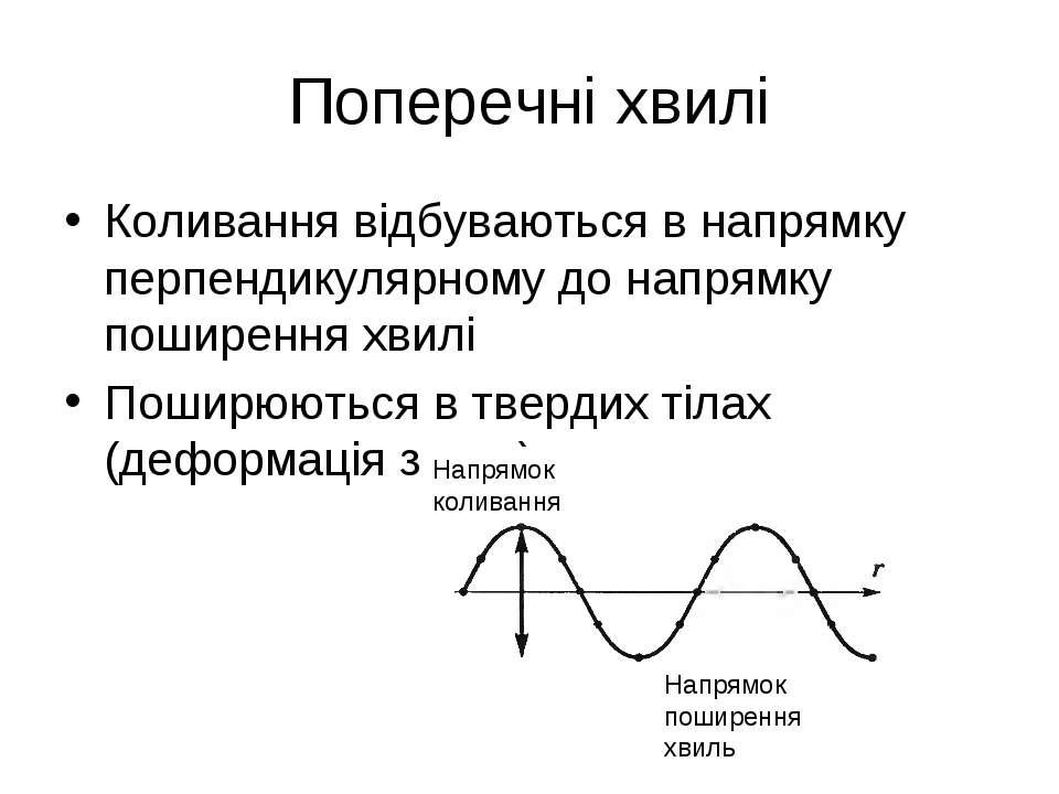 Поперечні хвилі Коливання відбуваються в напрямку перпендикулярному до напрям...