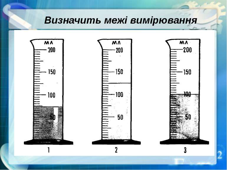 Визначить межі вимірювання