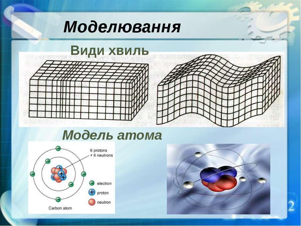 Моделювання Види хвиль Модель атома