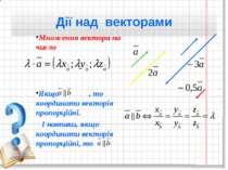 Дії над векторами Множення вектора на число Якщо , то координати векторів про...