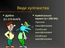 Види хуліганства Дрібне (ст.173 КпАП) Кримінально каране (ст.296 КК): Просте ...