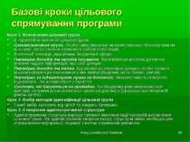 Фонд суспільної безпеки * Базові кроки цільового спрямування програми Крок 1....