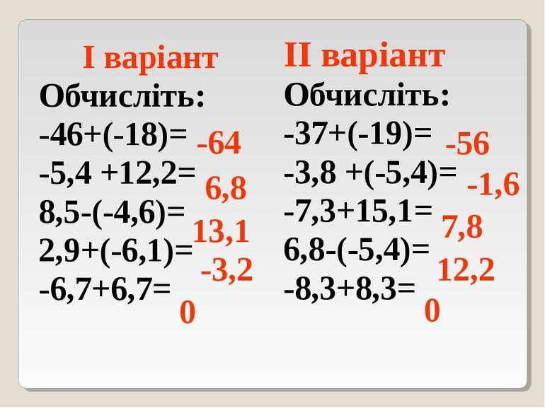 І варіант Обчисліть: -46+(-18)= -5,4 +12,2= 8,5-(-4,6)= 2,9+(-6,1)= -6,7+6,7=...