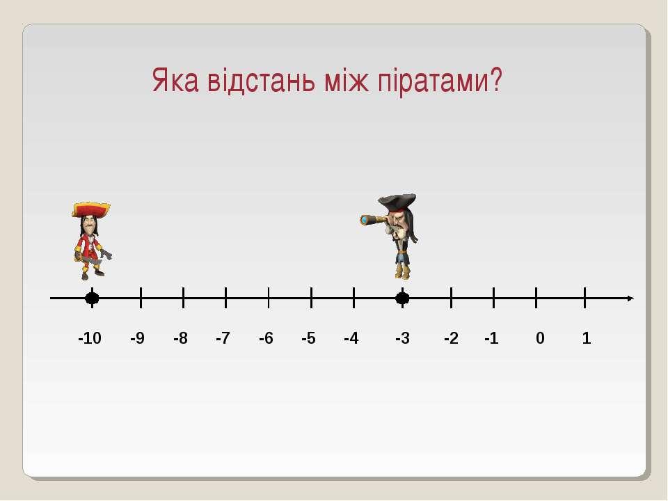 Яка відстань між піратами?