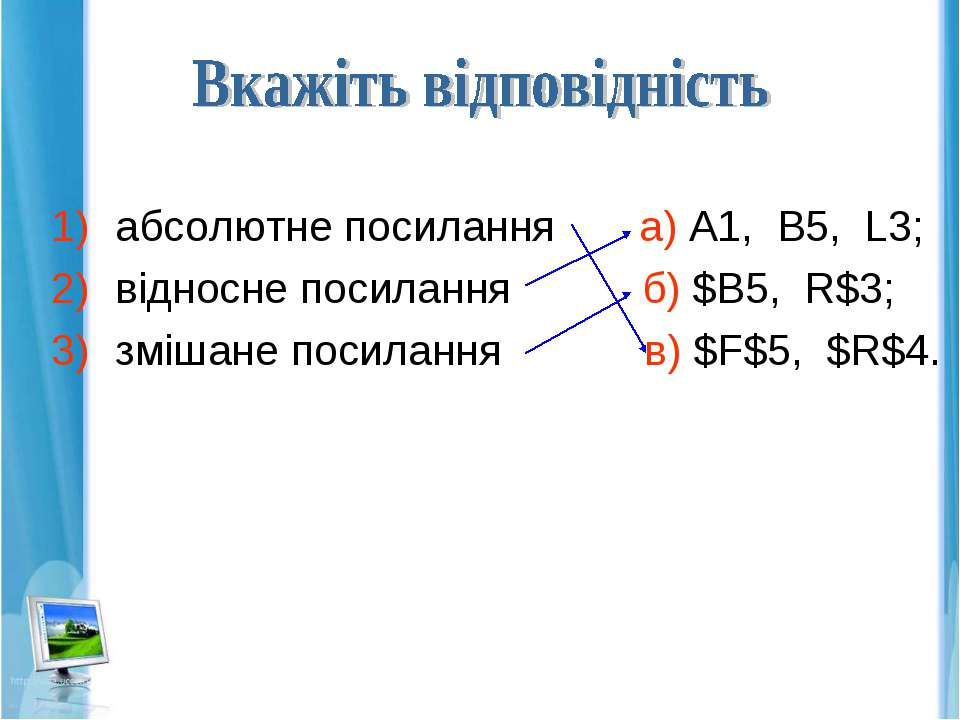 абсолютне посилання а) А1, В5, L3; відносне посилання б) $B5, R$3; змішане по...