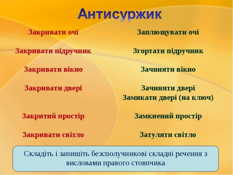 Складіть і запишіть безсполучникові складні речення з висловами правого стовп...