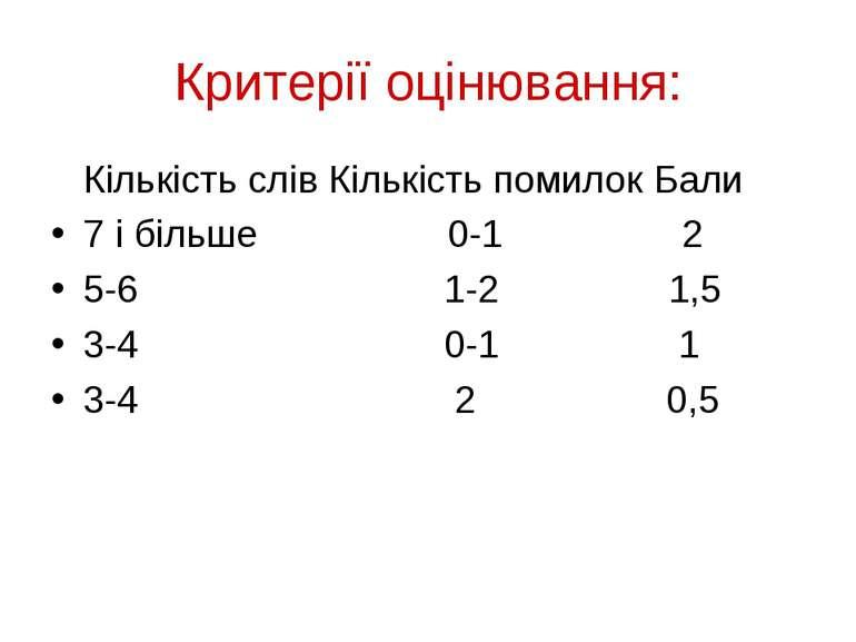 Критерії оцінювання: Кількість слів Кількість помилок Бали 7 і більше 0-1 2 5...