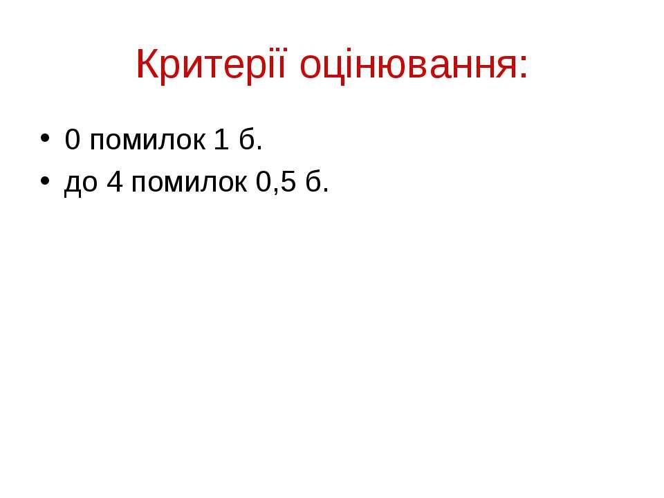 Критерії оцінювання: 0 помилок 1 б. до 4 помилок 0,5 б.