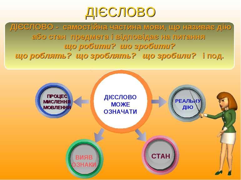 ДІЄСЛОВО ДІЄСЛОВО - самостійна частина мови, що називає дію або стан предмета...