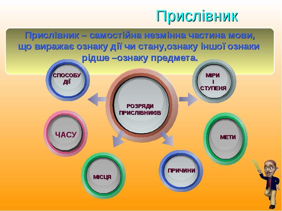 Прислівник Прислівник – самостійна незмінна частина мови, що виражає ознаку д...