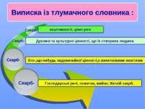 Виписка із тлумачного словника : Скарб- коштовності, цінні речі Скарб- Духовн...