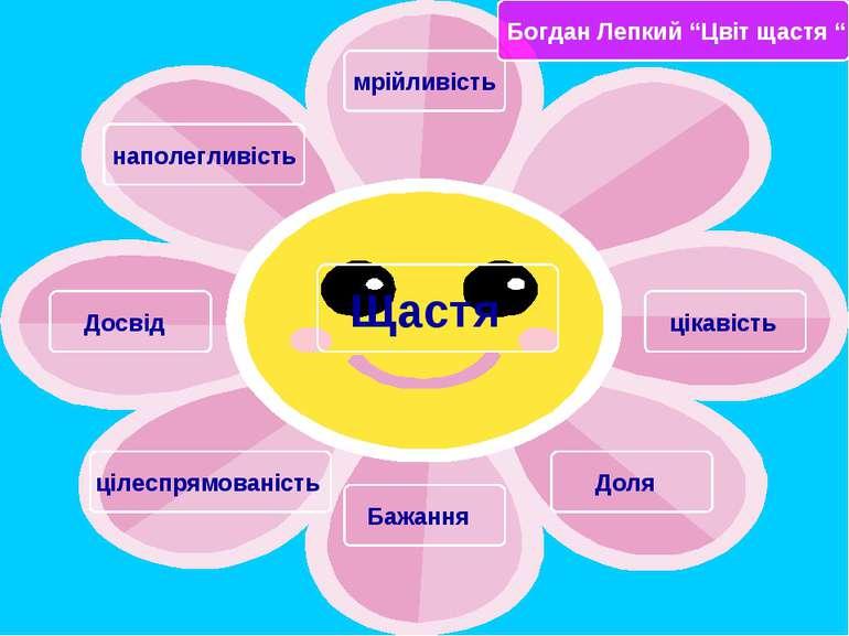 """Щастя цікавість Доля мрійливість Богдан Лепкий """"Цвіт щастя """" наполегливість Д..."""