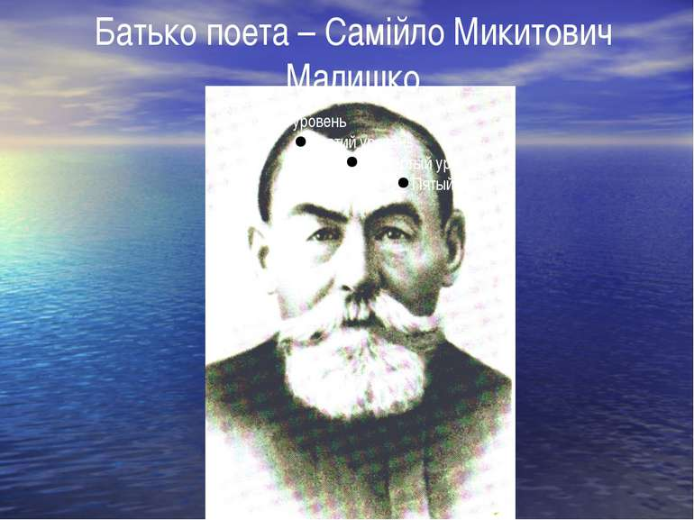 Батько поета – Самійло Микитович Малишко