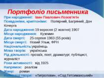 При народженні: Іван Павлович Лозов'ягін Псевдоніми, криптоніми: Полярний, Ба...