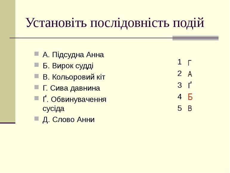Установіть послідовність подій А. Підсудна Анна Б. Вирок судді В. Кольоровий ...