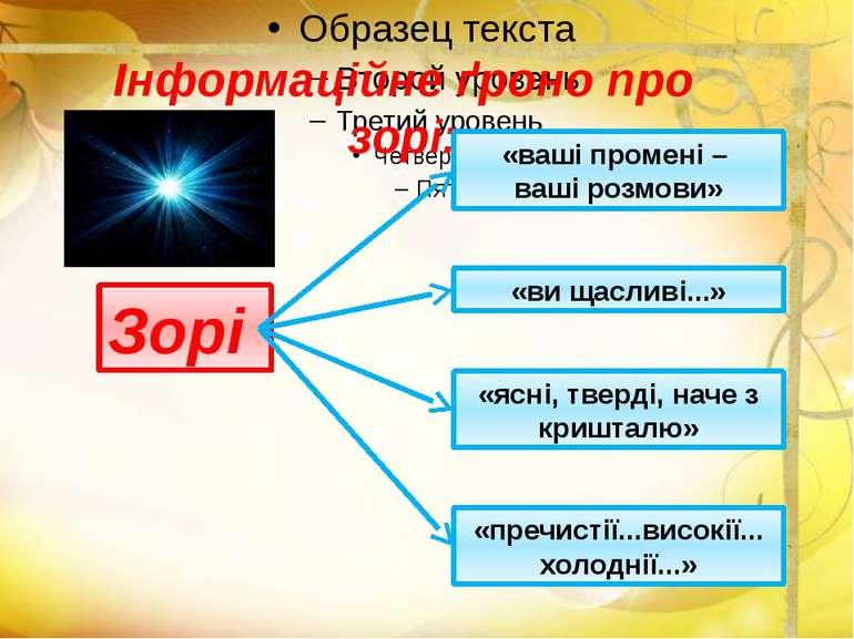 Інформаційне ґроно про зорі: Зорі «ваші промені – ваші розмови» «ви щасливі.....
