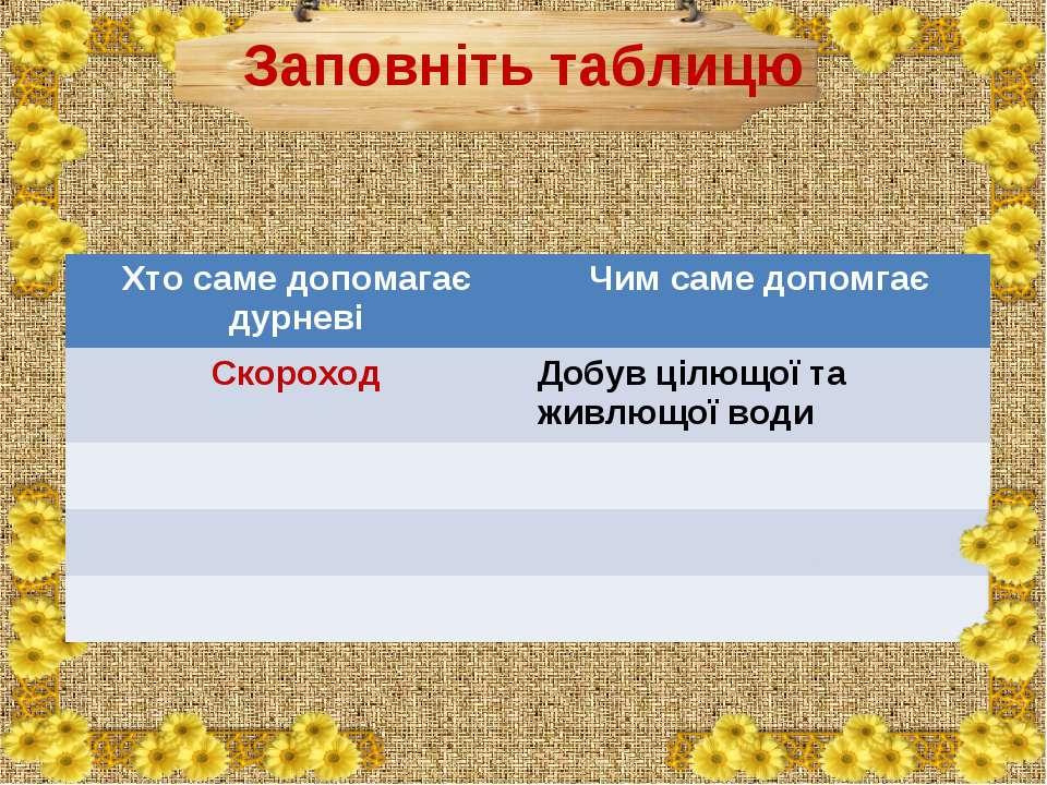 Заповніть таблицю Хто саме допомагає дурневі Чим саме допомгає Скороход Добув...
