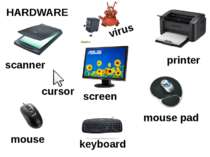 HARDWARE screen keyboard mouse mouse pad cursor printer scanner virus