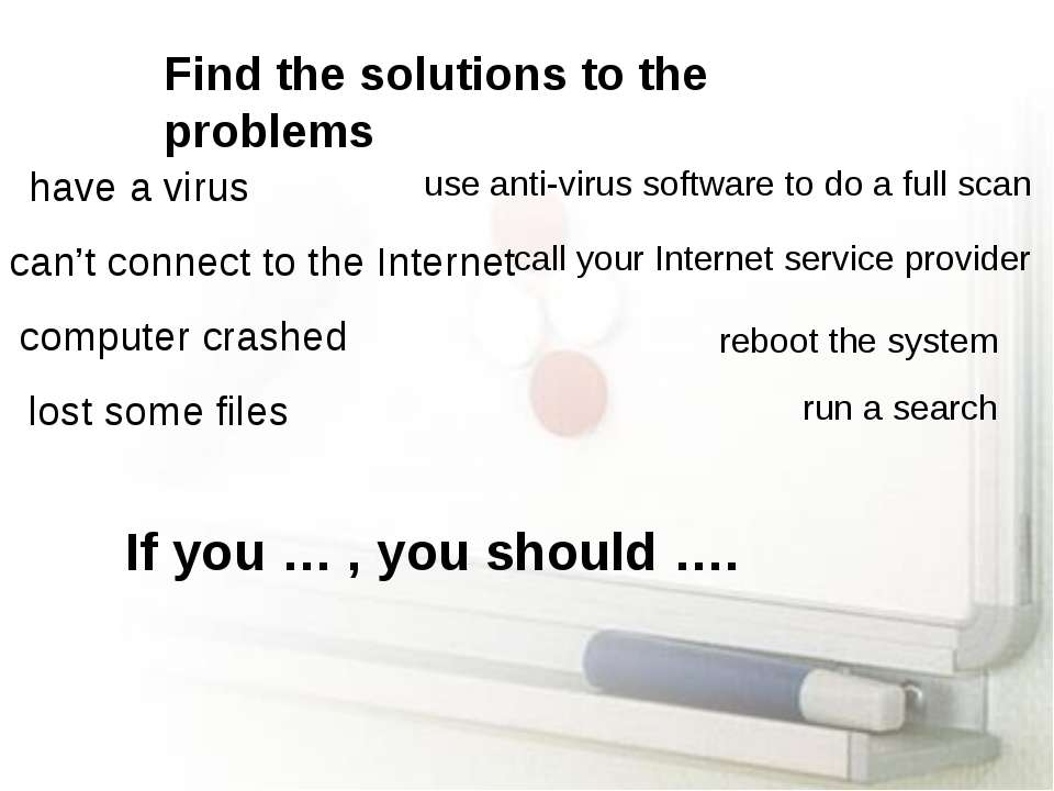 Find the solutions to the problems have a virus can't connect to the Internet...