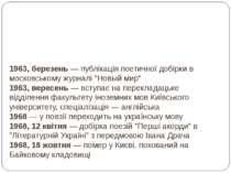 """1963, березень — публікація поетичної добірки в московському журналі """"Новый м..."""