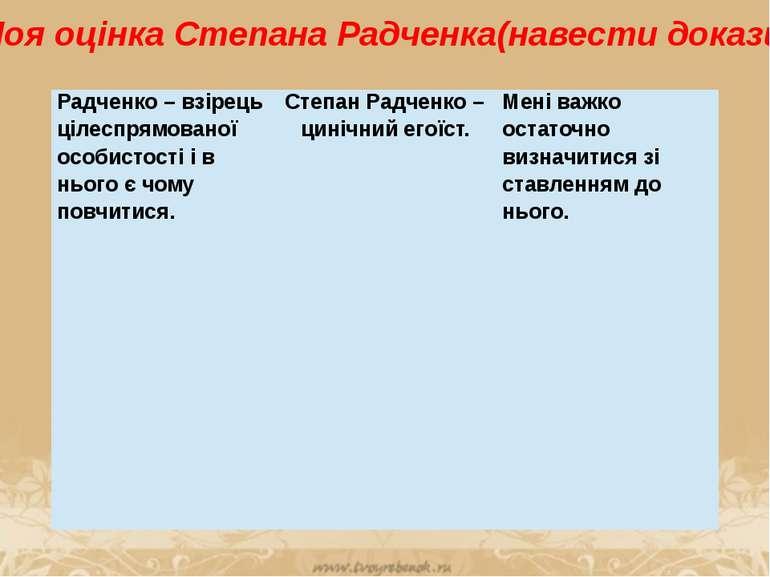 Моя оцінка Степана Радченка(навести докази): Радченко – взірець цілеспрямован...