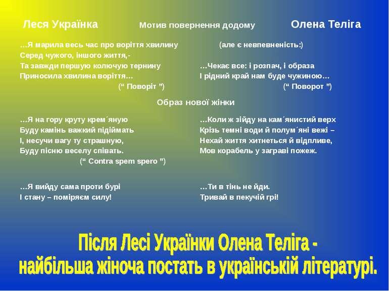 Леся Українка Мотив повернення додому Олена Теліга …Я марила весь час про вор...