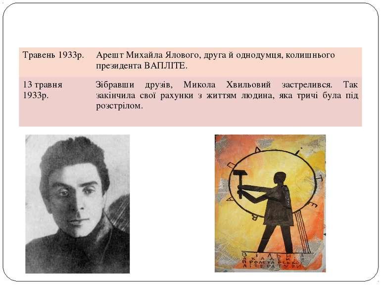 Травень 1933р. Арешт Михайла Ялового, друга й однодумця, колишнього президент...
