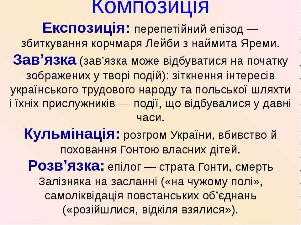Композиція Експозиція: перепетійний епізод — збиткування корчмаря Лейби з най...