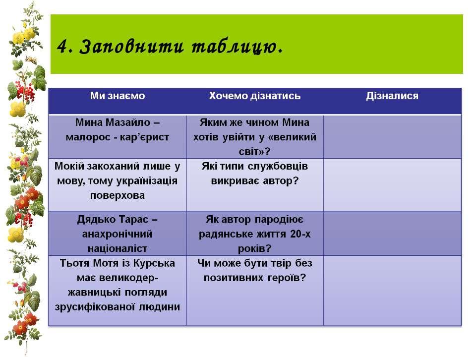 4. Заповнити таблицю.