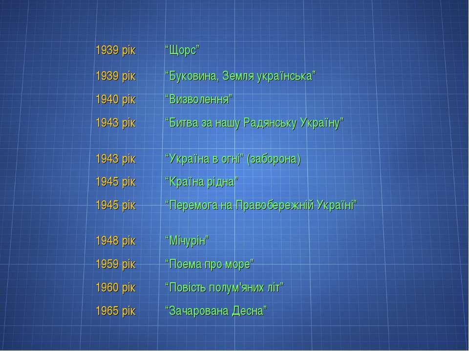 """1939 рік """"Щорс"""" 1939 рік """"Буковина, Земля українська"""" 1940 рік """"Визволення"""" 1..."""