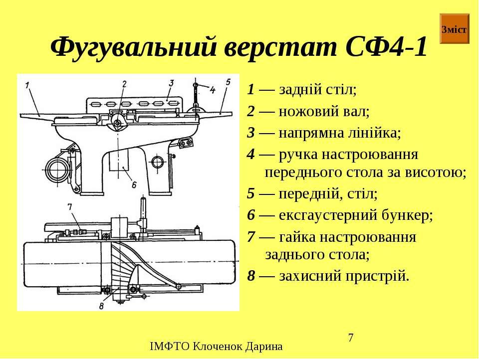 Фугувальний верстат СФ4-1 1 — задній стіл; 2 — ножовий вал; 3 — напрямна ліні...