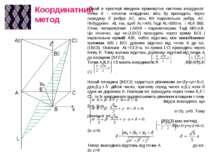 Координатний метод А₁ С₁ В₁ z x y E A B C L Нехай в просторі введена прямокут...