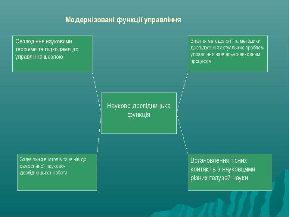Модернізовані функції управління Науково-дослідницька функція Оволодіння наук...